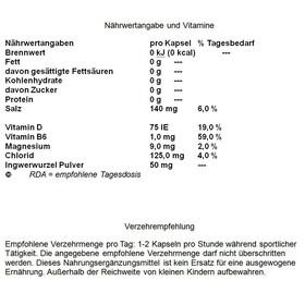 GU Energy Roctane Electrolyte Capsules Sport Ernæring 50 stk.